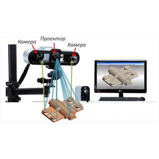 3D сканер Solutionix Rexcan 480