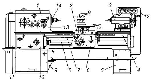 Схема обычного токарно-резцового станка с основными узлами