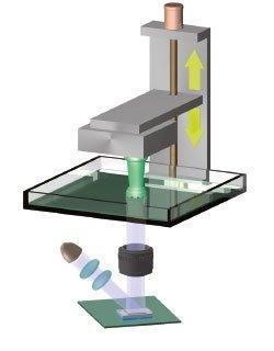 Гальванометрический тип сканирования