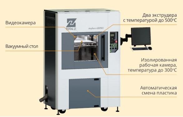 схема основных параметров принтера