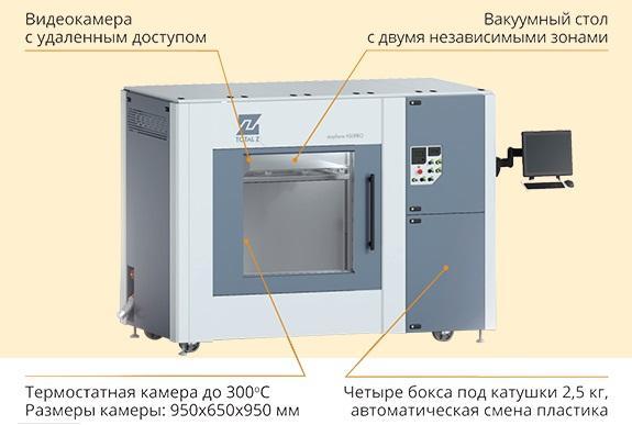 950-PRO схема