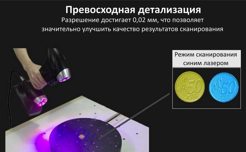 сканирование синим лазером