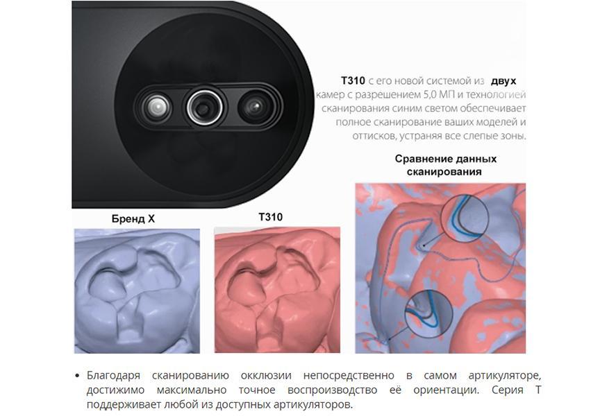 сравнение сканов
