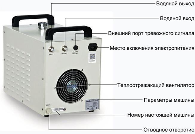 Чиллер CW-3000