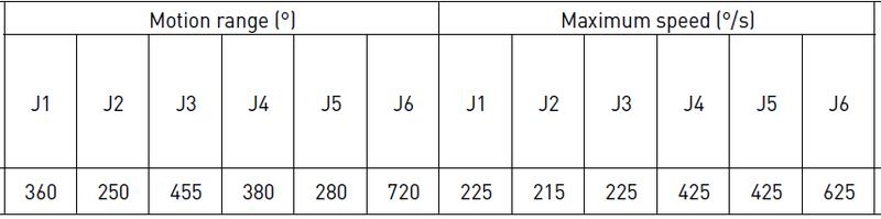 таблица нагрева при сварке
